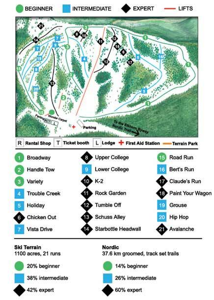Anthony Lakes Mountain Resort Piste / Trail Map