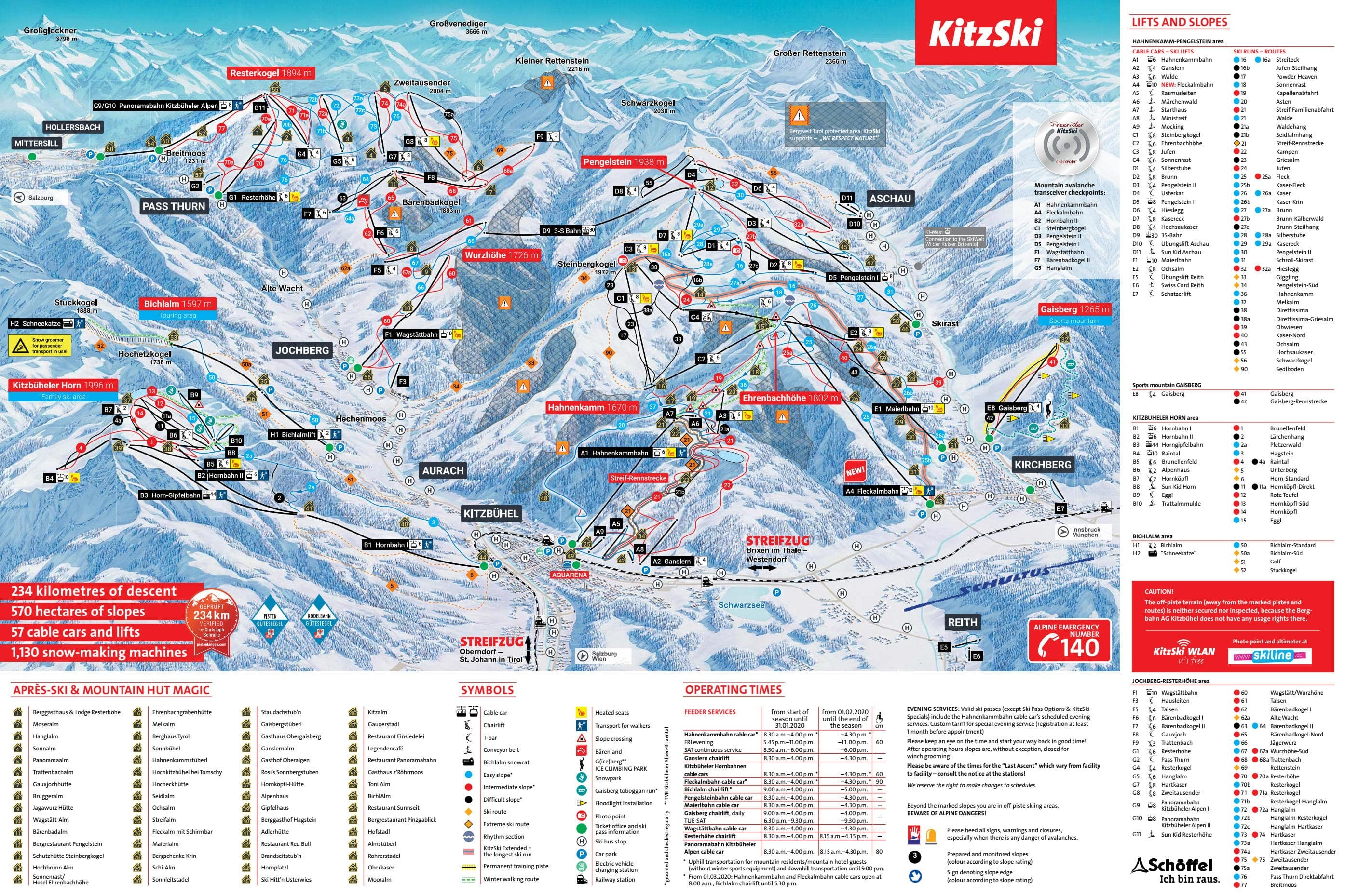 Saklıkent Piste / Trail Map