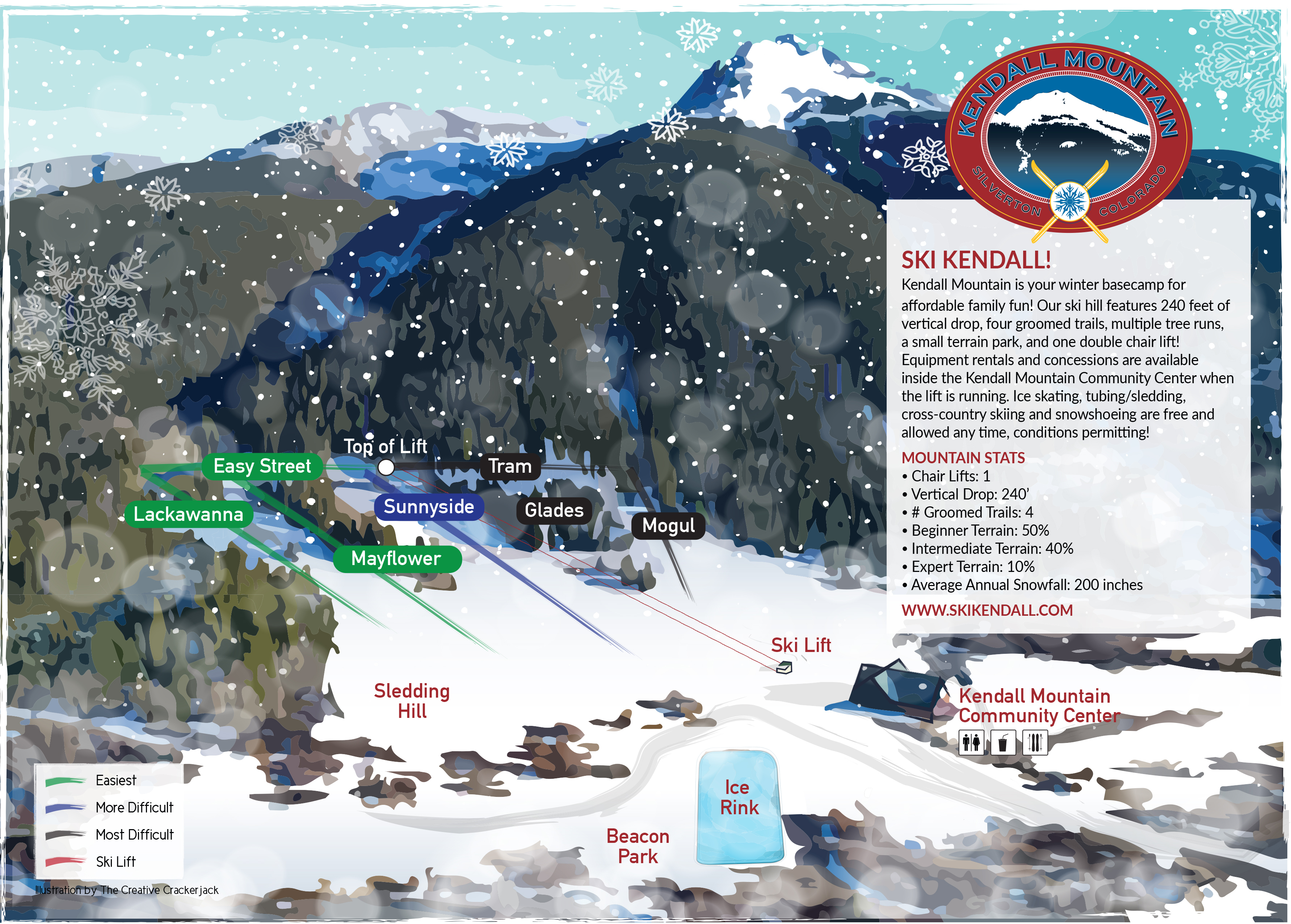 Kendall Mountain Piste / Trail Map